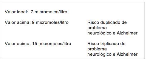 tabela-testes-cerebro